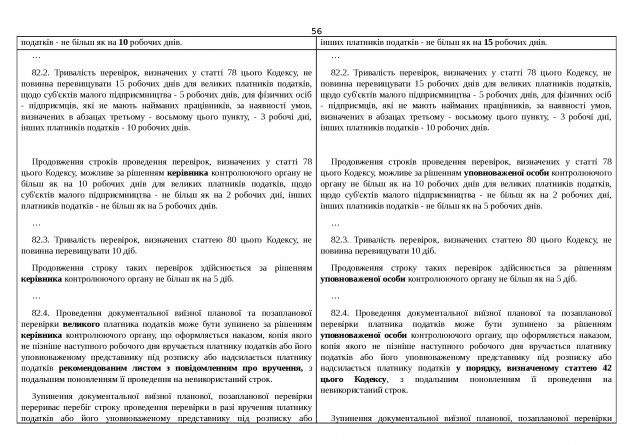 Порівняльна ПЗУ _ Податкова Реформа