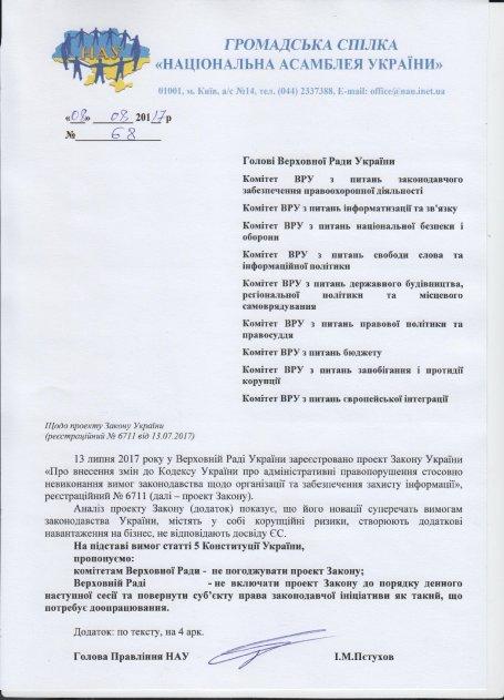 Проект Закону про внесення змін до Кодексу України про адміністративні правопорушення стосовно невиконання вимог законодавства щодо організації та забезпечення захисту інформації