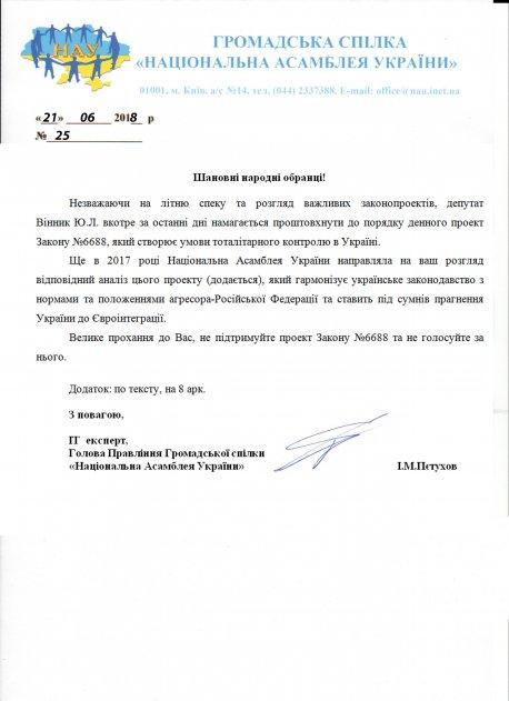 Лист НАУ щодо ЗП №6688