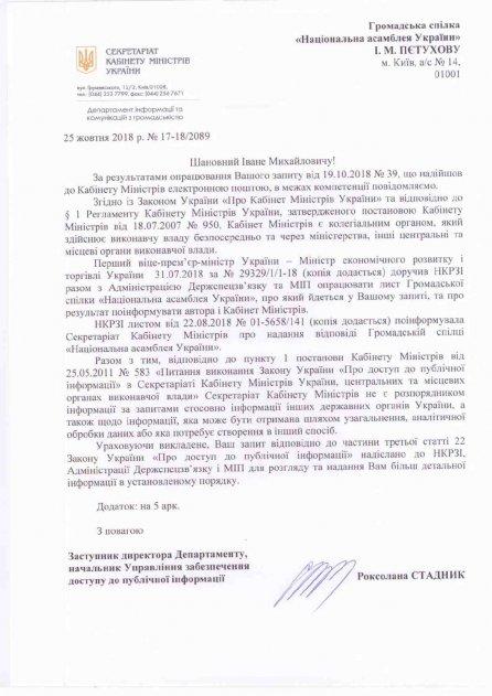 Запит на отримання публічної інформації _ щодо недопущення запровадження цензури, позасудового блокування та приведення законодавства до вимог Конституції України