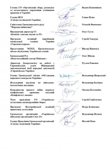 Щодо  виконання вимог Конституції України